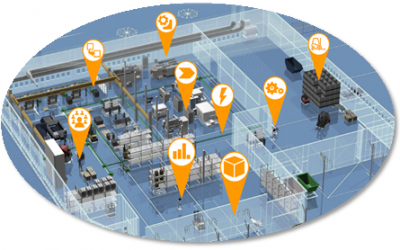 "Internationales Webinar ""Adaption Intelligence of Factories"""