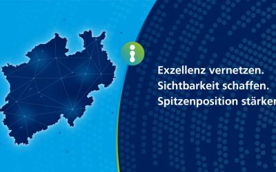 GRK 2193 auf der KI-Landkarte von KI.NRW