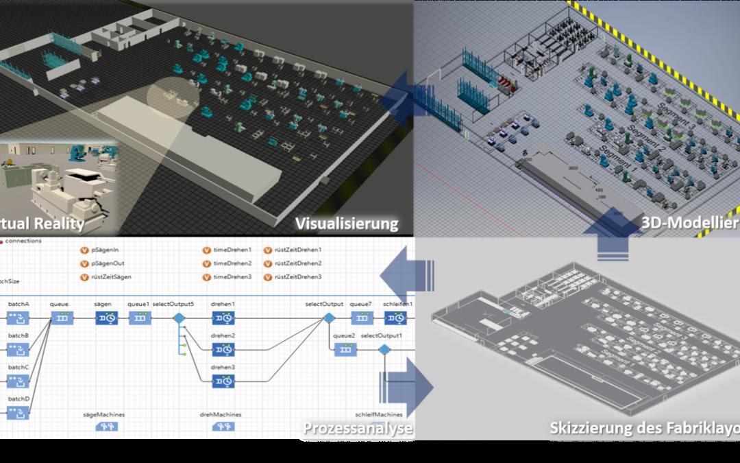 Labor: Planung eines Fabrikbetriebs >>abgeschlossen
